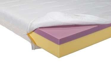 מעולה מזרנים למיטות ילדים - עצמל'ה GR-33